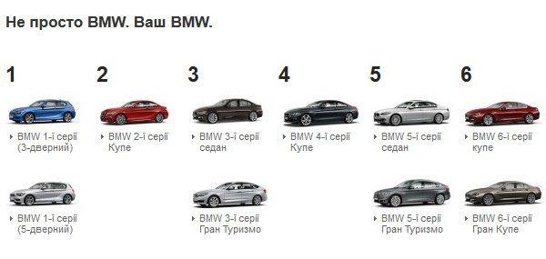 Автосалон BMW Львів | Арія Моторс #2